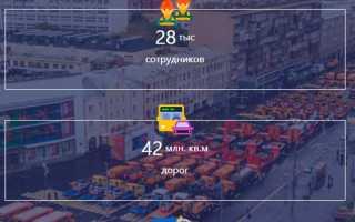Обслуживание и содержание ГБУ Автомобильные дороги