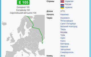 Трасса E105 – Европейский маршрут