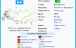 "Трасса М8 ""Холмогоры"""