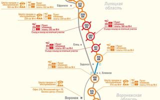 Трасса М4 Дон на карте, участки и стоимость