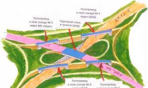 Развязки и все съезды на ЦКАД