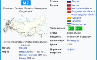 """Трасса М7 """"Волга"""""""