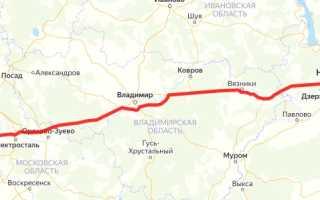 Расстояние от Москвы до Нижнего Новгорода на машине