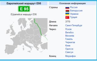 Трасса Е95 – Европейский маршрут